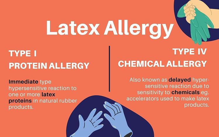 Latex allergy types