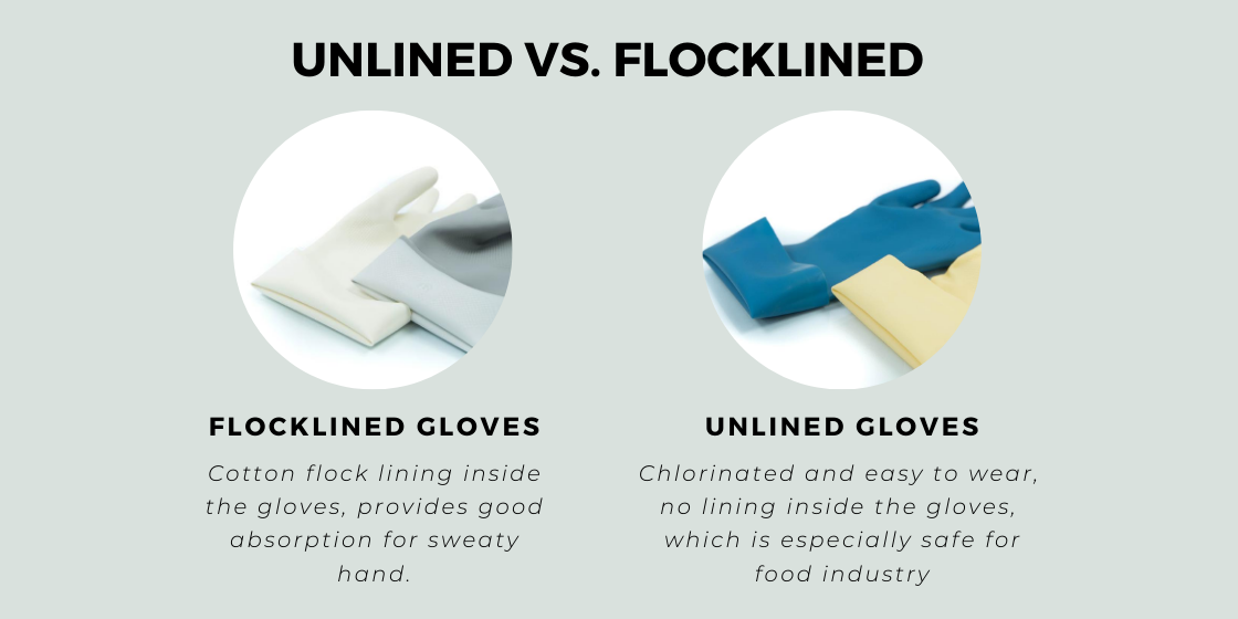 Chlorinated and easy to wear, no lining inside the gloves, which is especially safe for food industry